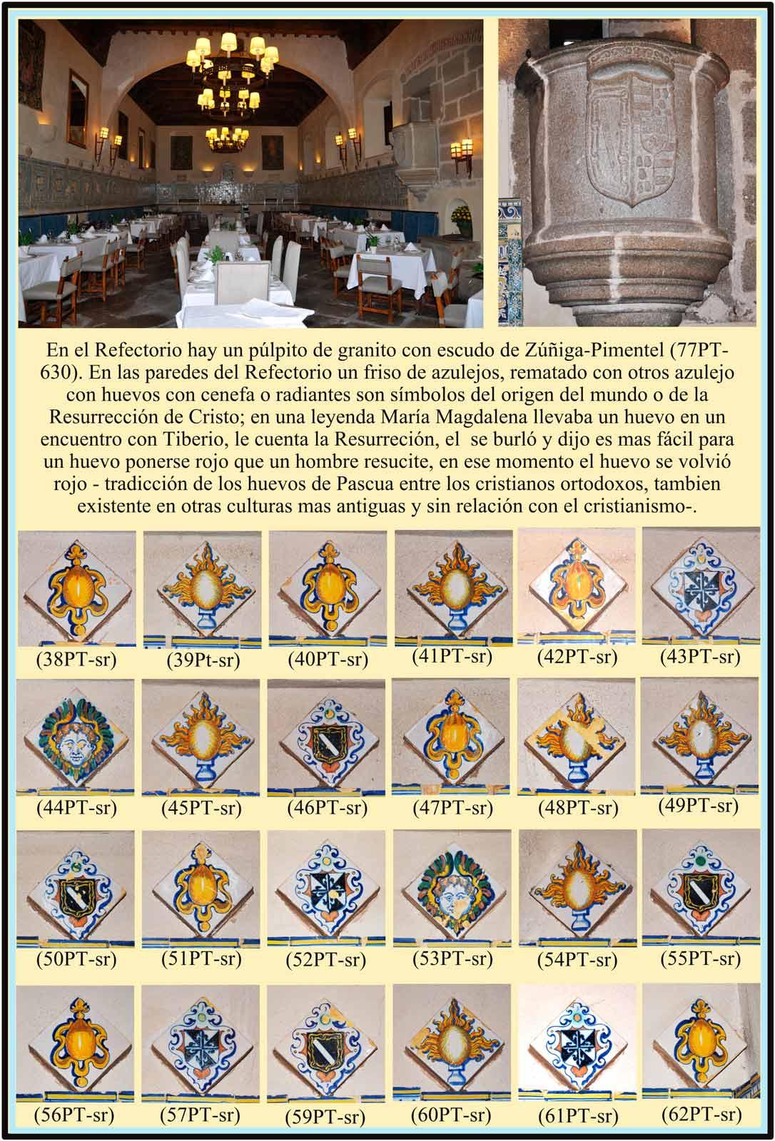 Simbolos en el Refectorio del Parador. Friso de Azulejos de Jan Floris