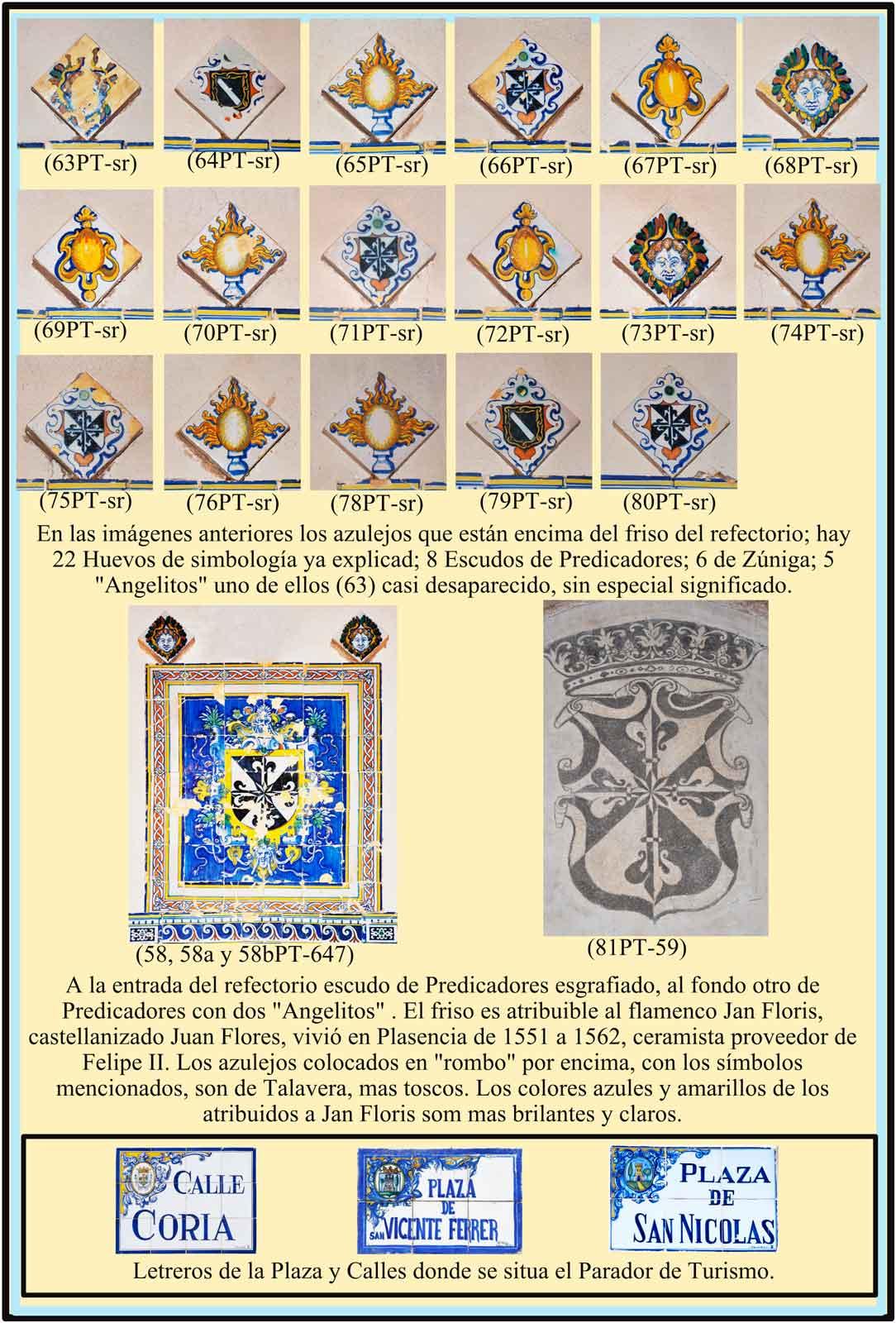 Simbolos y escudos en el refectorio del Parador de Turismo. Azulejos de Jan Floris o Juan Flores
