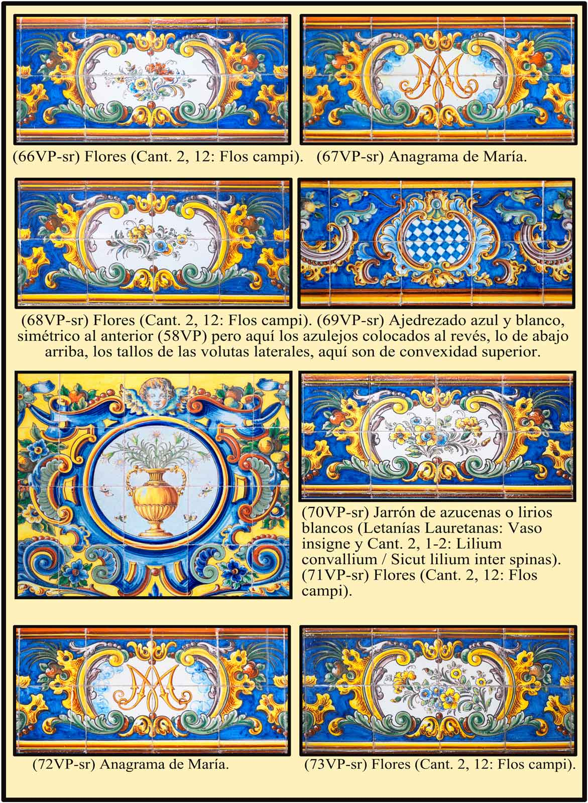 Simbolos marianos basados en las letanias lauretanas