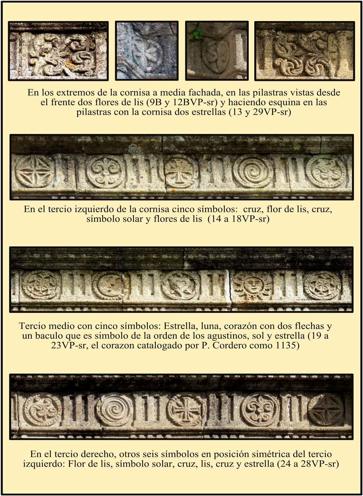 Simbolos marianos en las cornisas de la fachada de la ermita de la Virgen del Puerto