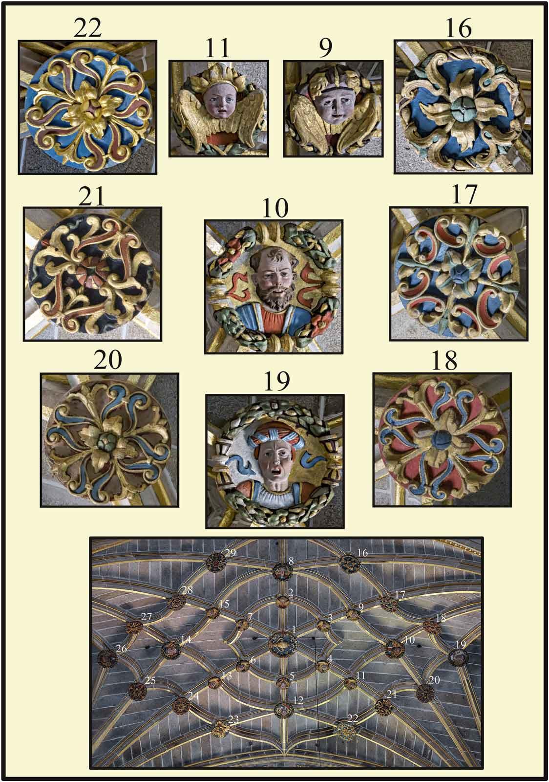 Emperador Carlos V y Juana I  de Castilla La Loca en las bovedas de las Reliquias Catedral de Plasencia