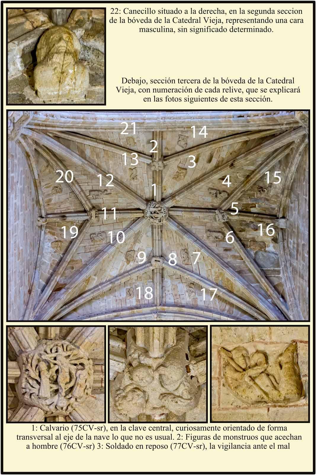 Calvario Soldado en reposo simbolos romanicos en los relieves de la Catedral vieja